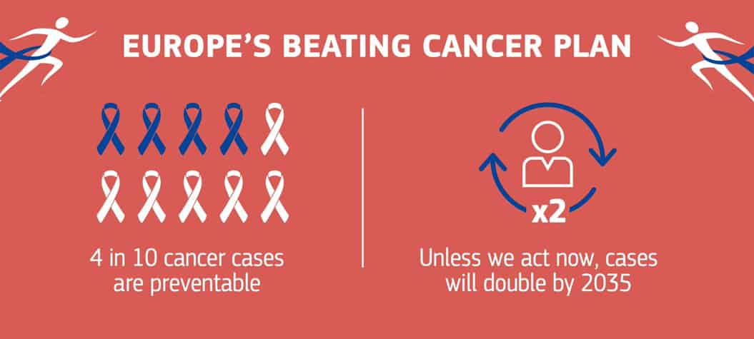 Europes Beating Cancer Plan with UKVIA 2021